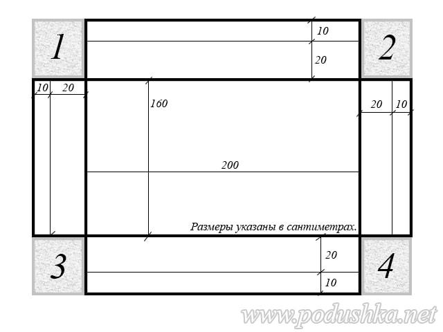 Простыни на резинке Особенности пошива простыни 76